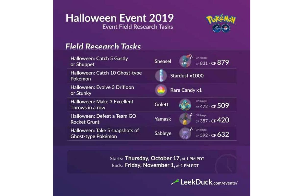 Estas son todas las investigaciones de campo que aparecerán en Pokémon Go. (Foto: PokémonHub)