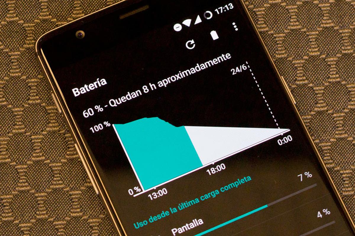 ¿Te habías percatado de este problema que genera WhatsApp? Conoce si tu celular ha sido afectado. (Foto: WhatsApp)