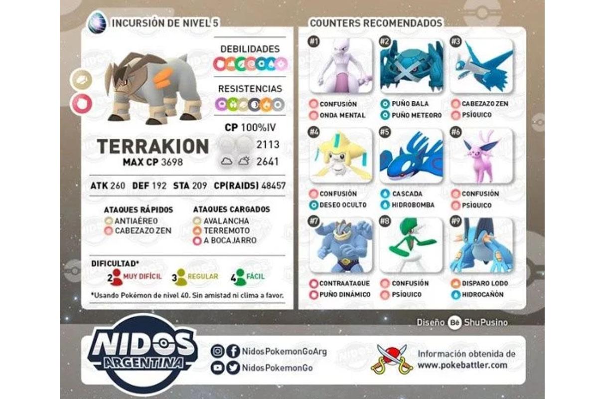 Estos son los Pokémon que debes usar para enfrentarte a Terrakion. (Foto: Nintendo)