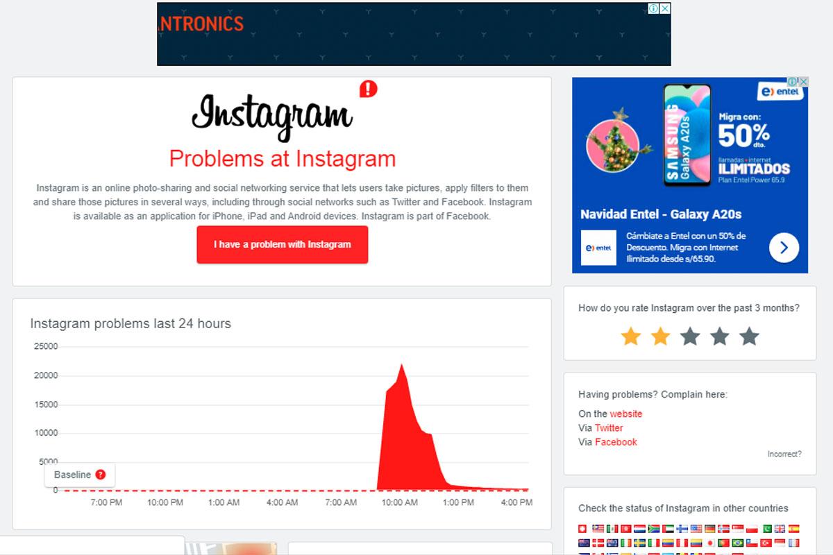 Instagram también reportó una caída sustencial a primeras horas de la mañana. (Foto: Downdetector)