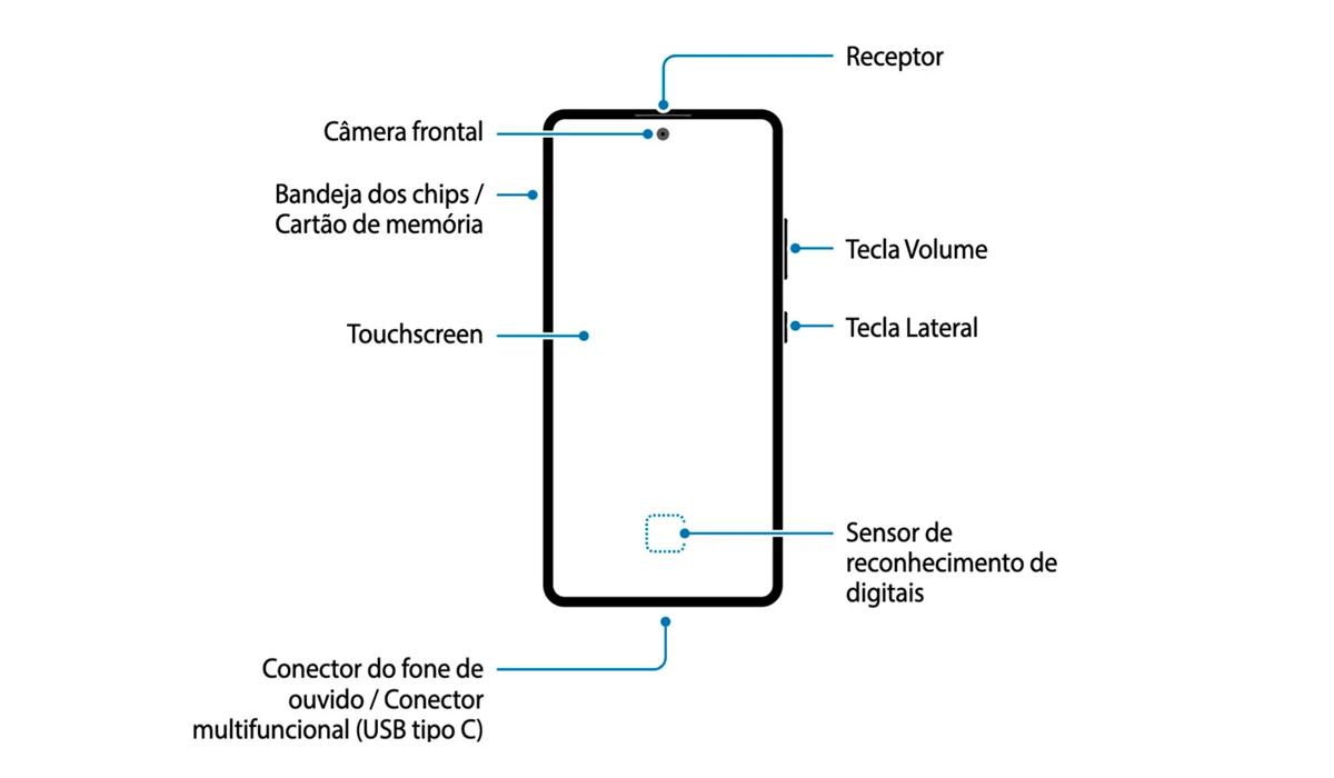 Así será el próximo Samsung Galaxy S10 Lite. (Foto: SamMobile)