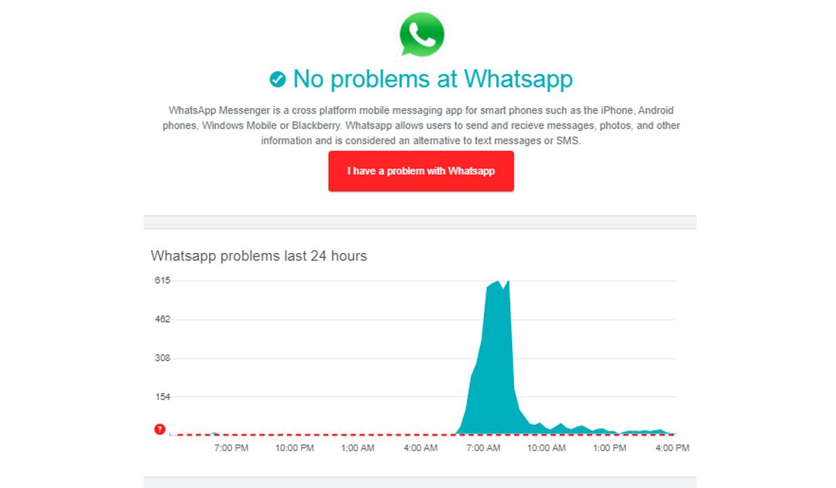 Downdetector reflejó que la caída de WhatsApp duró más de 2 horas. (Foto: Captura)